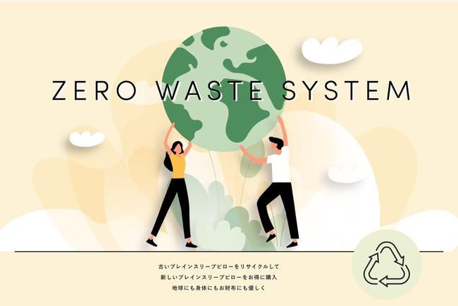 D2C寝具業界初となる100%再生可能な循環型 「ゼロ・ウェイスト・システム」スタート